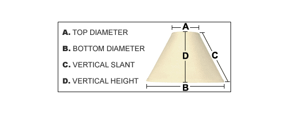How to measure a lampshade concord lamp and shade lampshade sizing mozeypictures Images